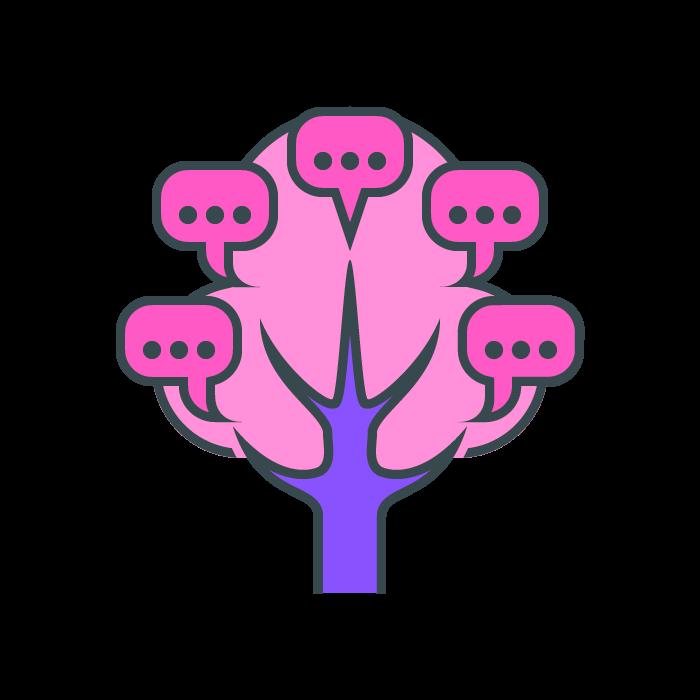 Messaging Matrix